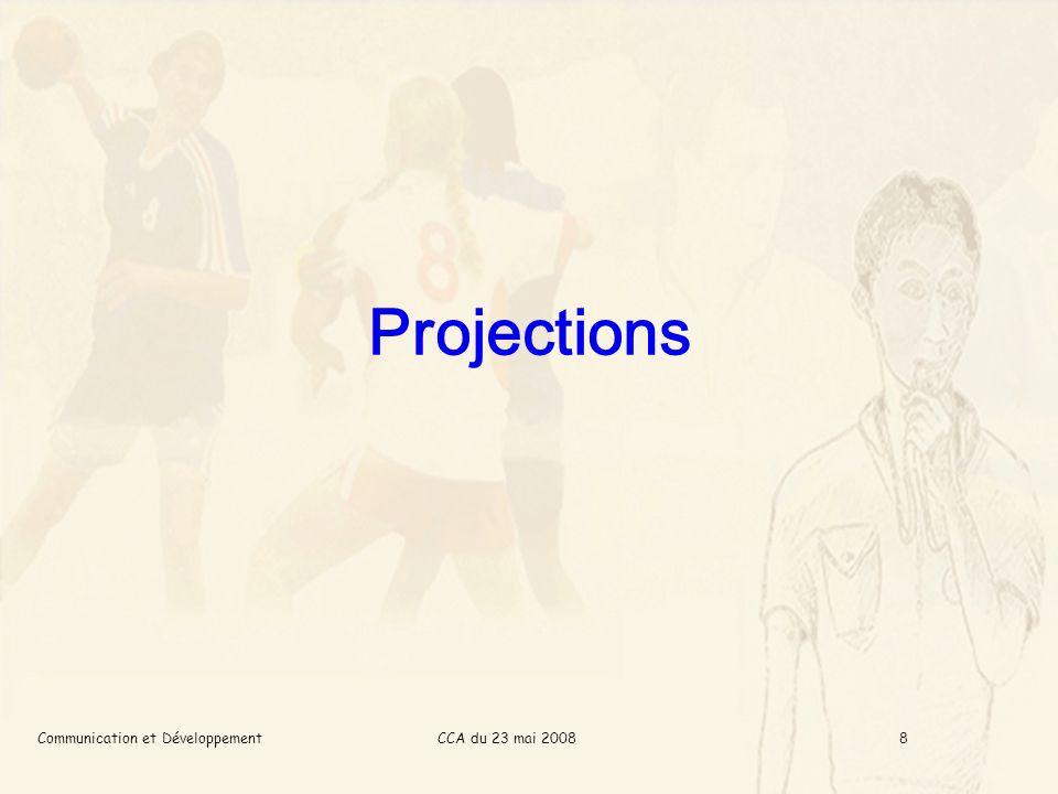 CCA du 23 mai 2008Communication et Développement8 Projections