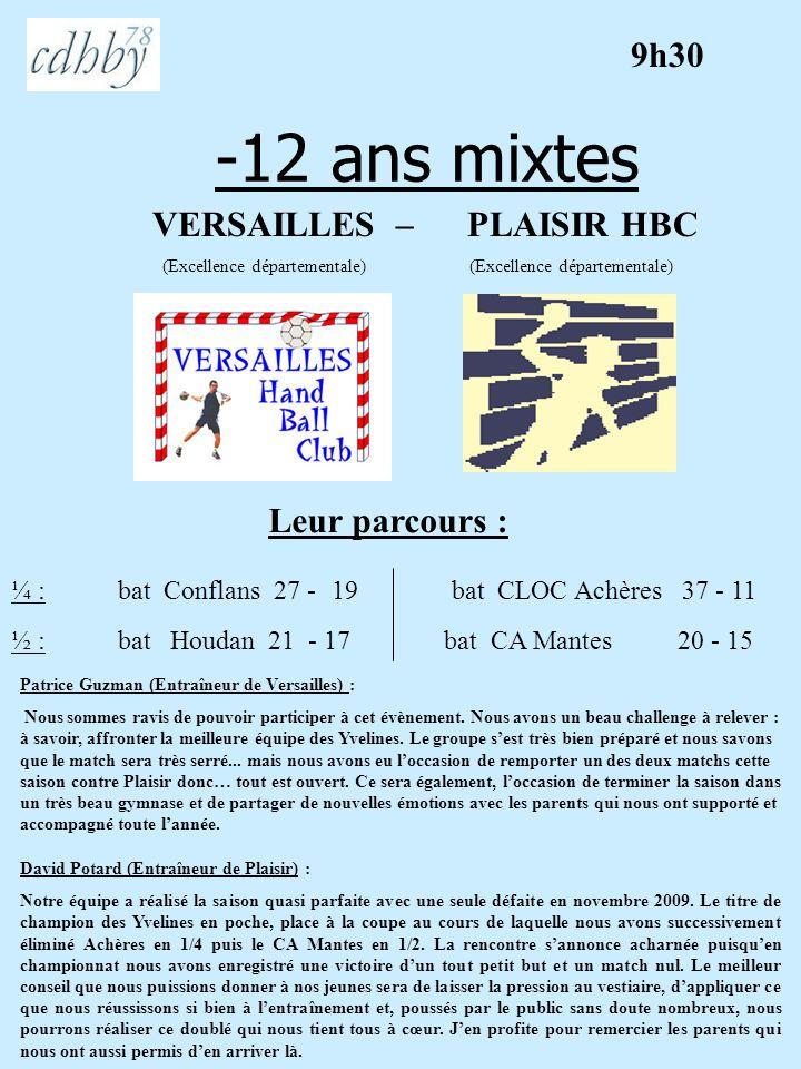 -12 ans mixtes VERSAILLES – PLAISIR HBC (Excellence départementale) (Excellence départementale) Leur parcours : Patrice Guzman (Entraîneur de Versaill