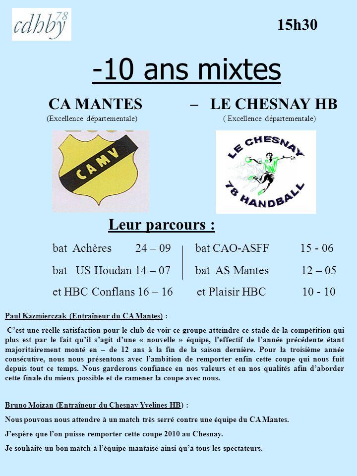 -10 ans mixtes CA MANTES – LE CHESNAY HB (Excellence départementale) ( Excellence départementale) Leur parcours : Paul Kazmierczak (Entraîneur du CA M