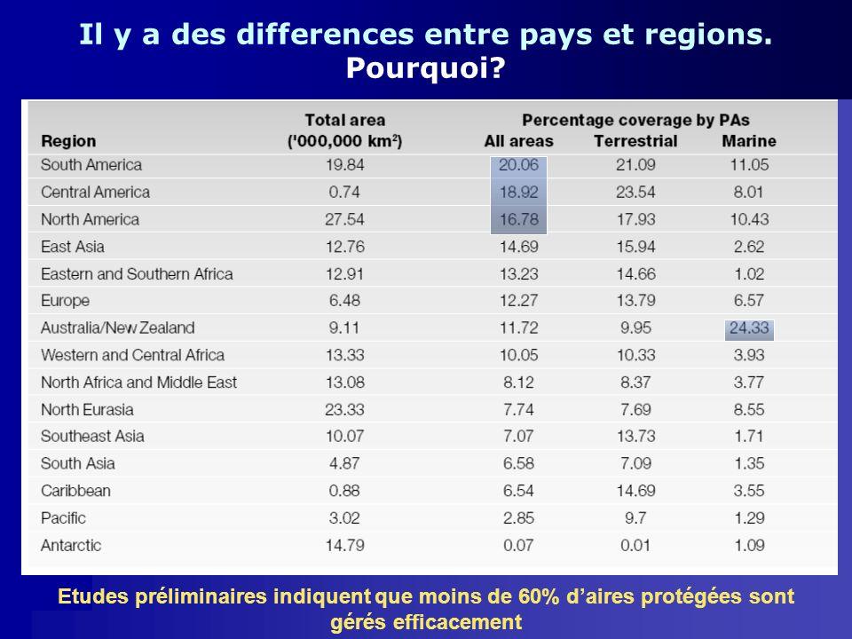 Il y a des differences entre pays et regions.Pourquoi.