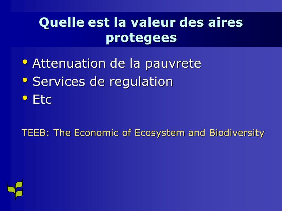 Quelle est la valeur des aires protegees Attenuation de la pauvrete Attenuation de la pauvrete Services de regulation Services de regulation Etc Etc TEEB: The Economic of Ecosystem and Biodiversity