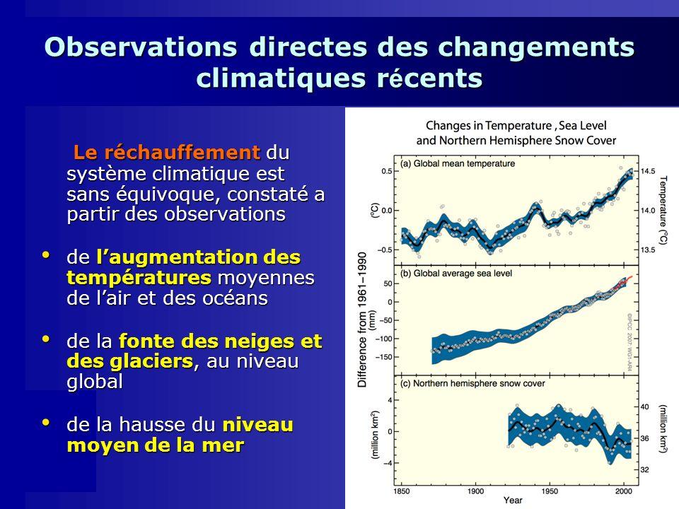 Le réchauffement du système climatique est sans équivoque, constaté a partir des observations Le réchauffement du système climatique est sans équivoque, constaté a partir des observations de laugmentation des températures moyennes de lair et des océans de laugmentation des températures moyennes de lair et des océans de la fonte des neiges et des glaciers, au niveau global de la fonte des neiges et des glaciers, au niveau global de la hausse du niveau moyen de la mer de la hausse du niveau moyen de la mer Observations directes des changements climatiques r é cents