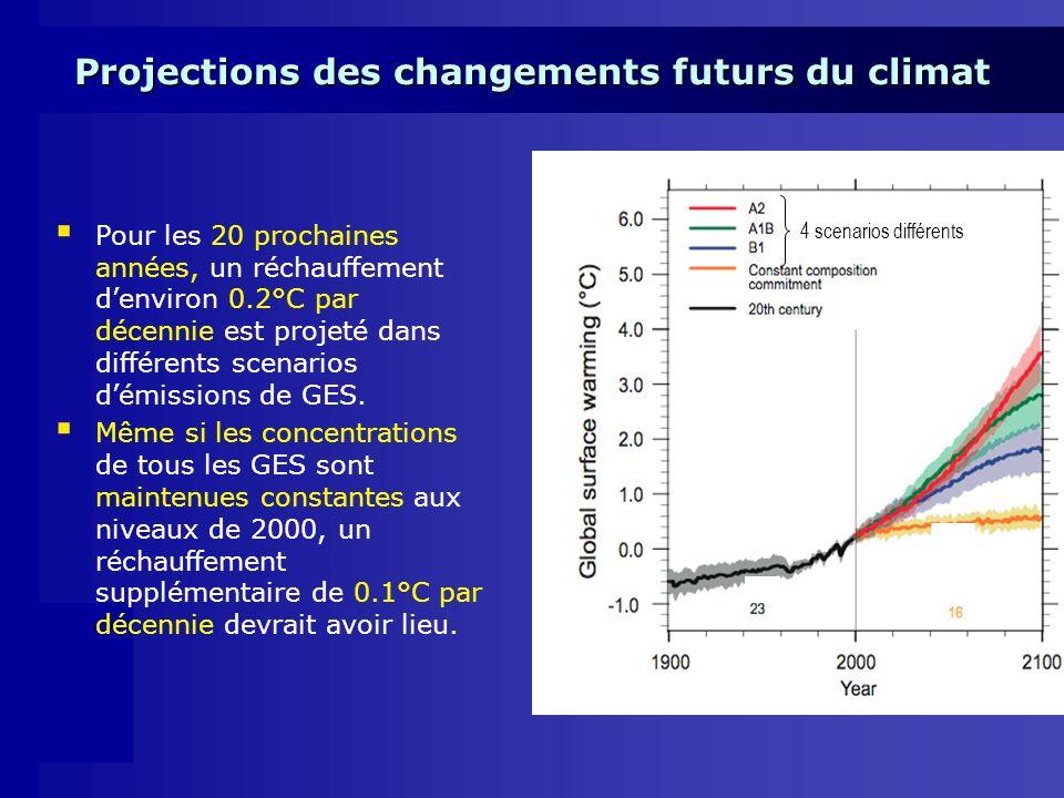 Projections des changements futurs du climat Pour les 20 prochaines années, un réchauffement denviron 0.2°C par décennie est projeté dans différents scenarios démissions de GES.