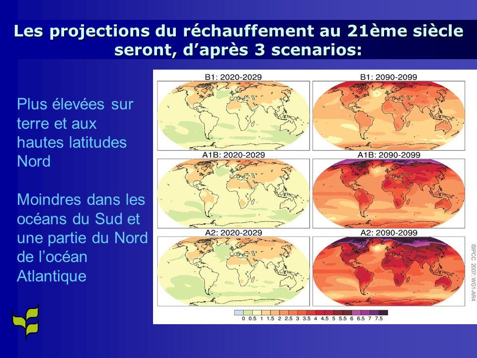 Plus élevées sur terre et aux hautes latitudes Nord Moindres dans les océans du Sud et une partie du Nord de locéan Atlantique Les projections du réchauffement au 21ème siècle seront, daprès 3 scenarios: