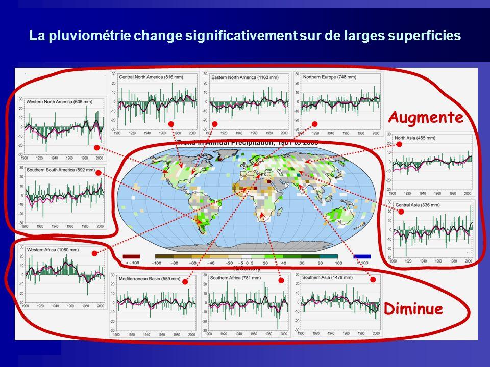 La pluviométrie change significativement sur de larges superficies Augmente Diminue