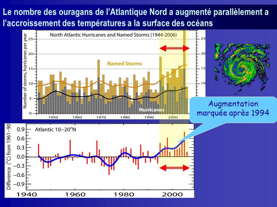 Le nombre des ouragans de lAtlantique Nord a augmenté parallèlement a laccroissement des températures a la surface des océans SST (1944-2005) Augmentation marquée après 1994