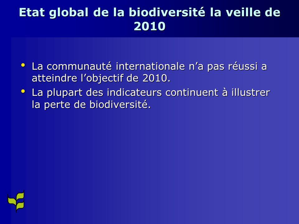 Etat global de la biodiversité la veille de 2010 La communauté internationale na pas réussi a atteindre lobjectif de 2010.