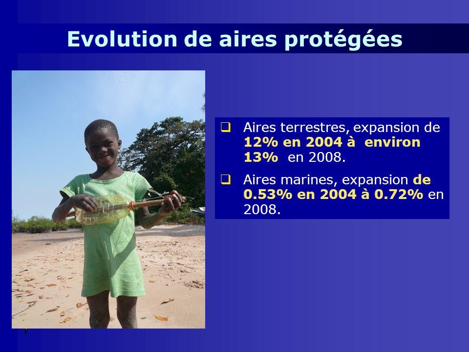 Aires terrestres, expansion de 12% en 2004 à environ 13% en 2008.
