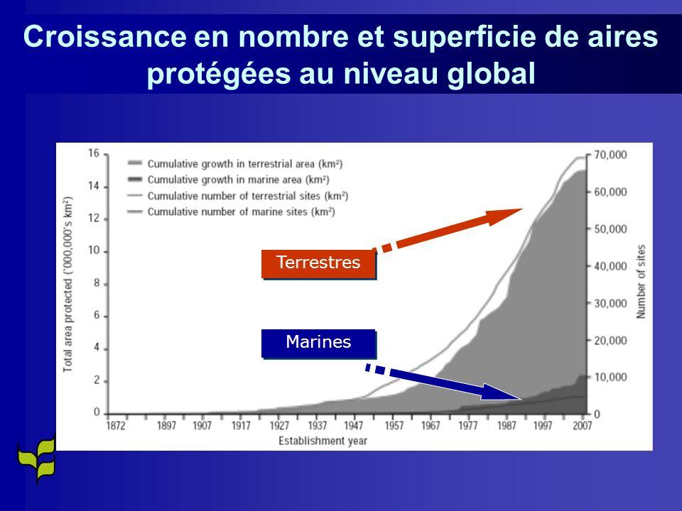 Croissance en nombre et superficie de aires protégées au niveau global Marines Terrestres