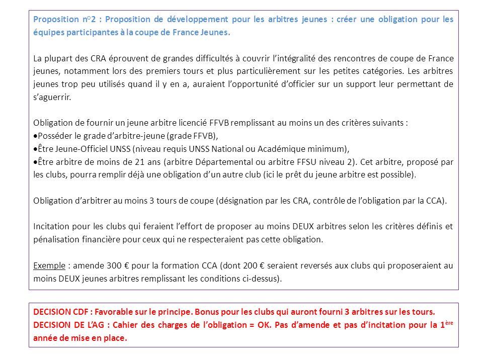 Proposition n°2 : Proposition de développement pour les arbitres jeunes : créer une obligation pour les équipes participantes à la coupe de France Jeu