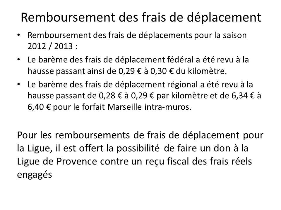 Remboursement des frais de déplacement Remboursement des frais de déplacements pour la saison 2012 / 2013 : Le barème des frais de déplacement fédéral