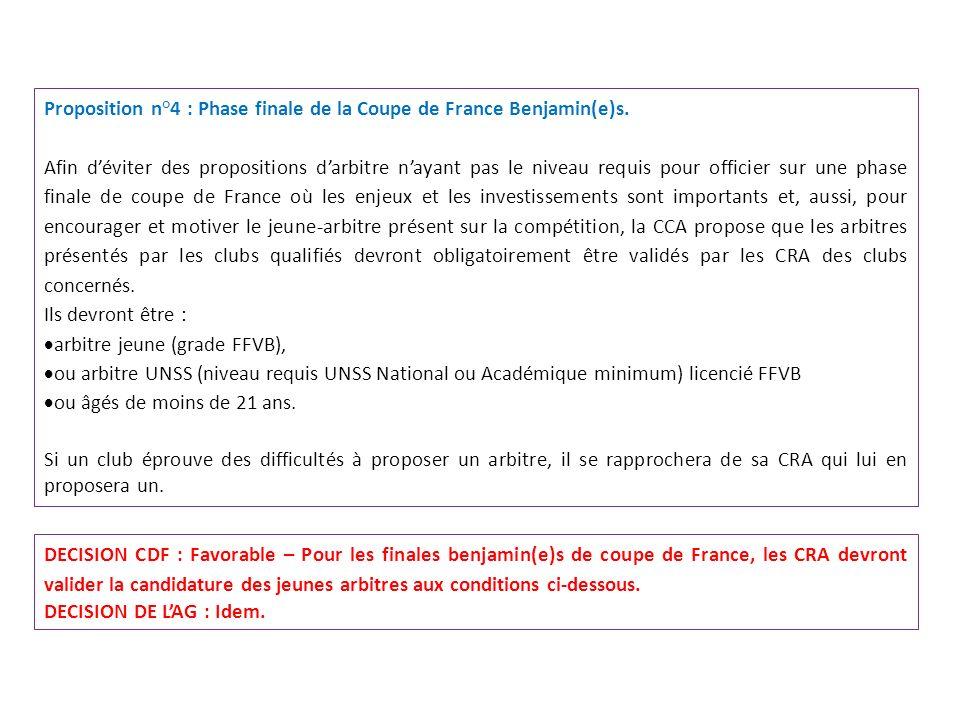 Proposition n°4 : Phase finale de la Coupe de France Benjamin(e)s. Afin déviter des propositions darbitre nayant pas le niveau requis pour officier su