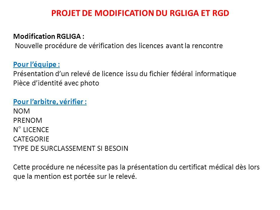 PROJET DE MODIFICATION DU RGLIGA ET RGD Modification RGLIGA : Nouvelle procédure de vérification des licences avant la rencontre Pour léquipe : Présen
