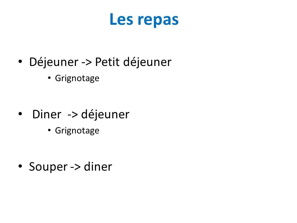 Les repas Déjeuner -> Petit déjeuner Grignotage Diner -> déjeuner Grignotage Souper -> diner