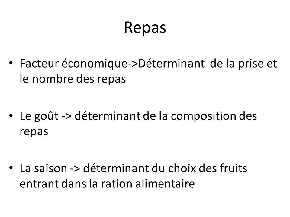 Repas Facteur économique->Déterminant de la prise et le nombre des repas Le goût -> déterminant de la composition des repas La saison -> déterminant d
