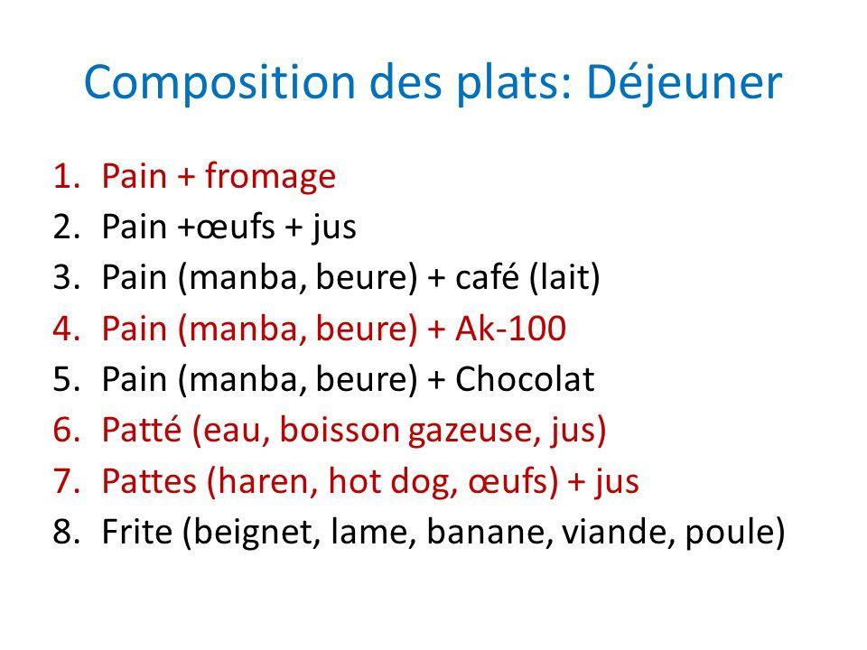 Composition des plats: Déjeuner 1.Pain + fromage 2.Pain +œufs + jus 3.Pain (manba, beure) + café (lait) 4.Pain (manba, beure) + Ak-100 5.Pain (manba,