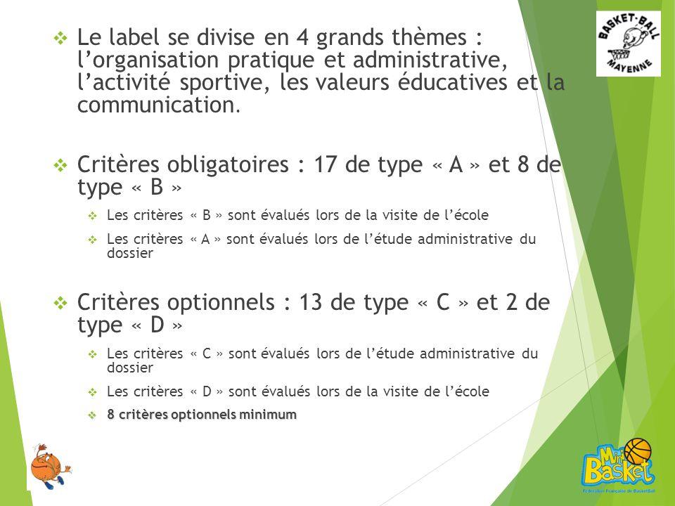 Le label se divise en 4 grands thèmes : lorganisation pratique et administrative, lactivité sportive, les valeurs éducatives et la communication.