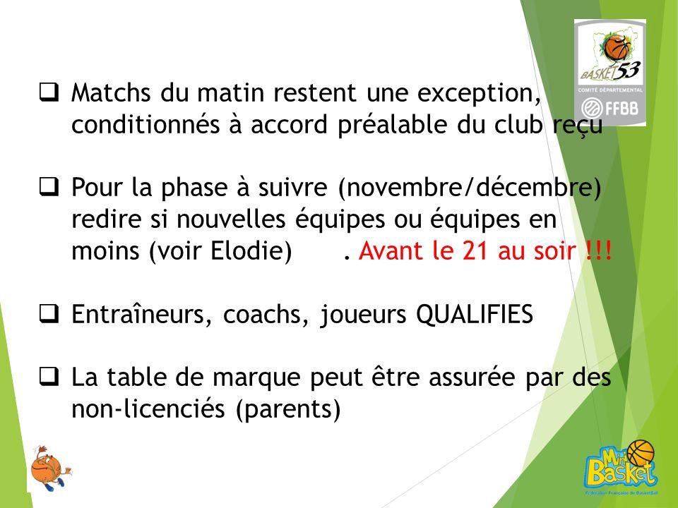 Matchs du matin restent une exception, conditionnés à accord préalable du club reçu Pour la phase à suivre (novembre/décembre) redire si nouvelles équipes ou équipes en moins (voir Elodie).