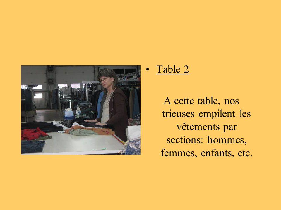 Table 2 A cette table, nos trieuses empilent les vêtements par sections: hommes, femmes, enfants, etc.