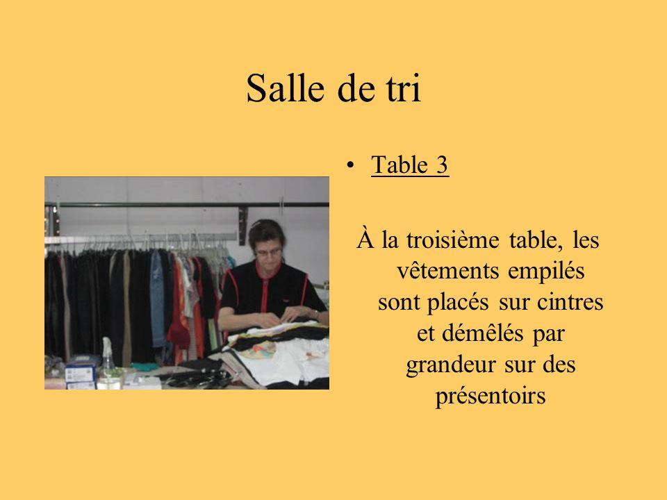 Salle de tri Table 3 À la troisième table, les vêtements empilés sont placés sur cintres et démêlés par grandeur sur des présentoirs