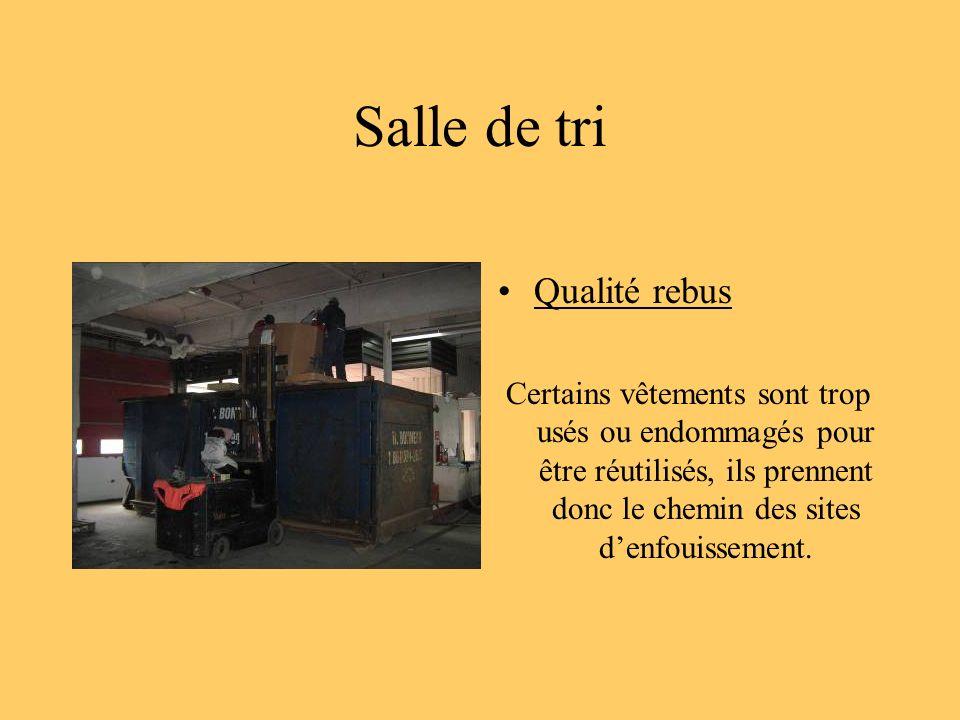 Salle de tri Qualité rebus Certains vêtements sont trop usés ou endommagés pour être réutilisés, ils prennent donc le chemin des sites denfouissement.