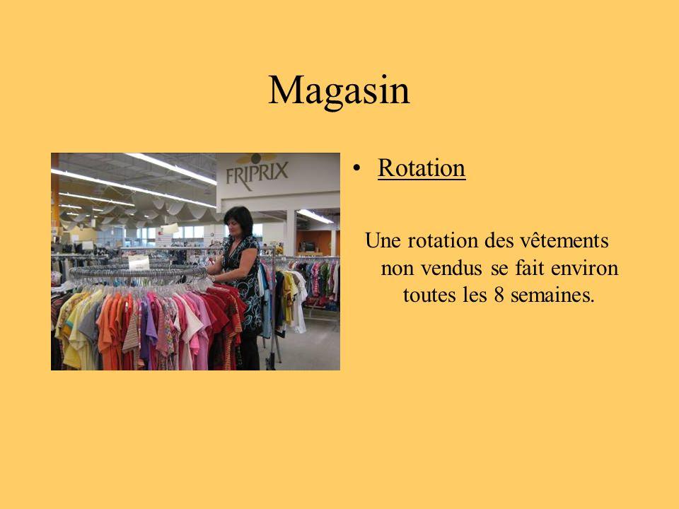 Magasin Rotation Une rotation des vêtements non vendus se fait environ toutes les 8 semaines.