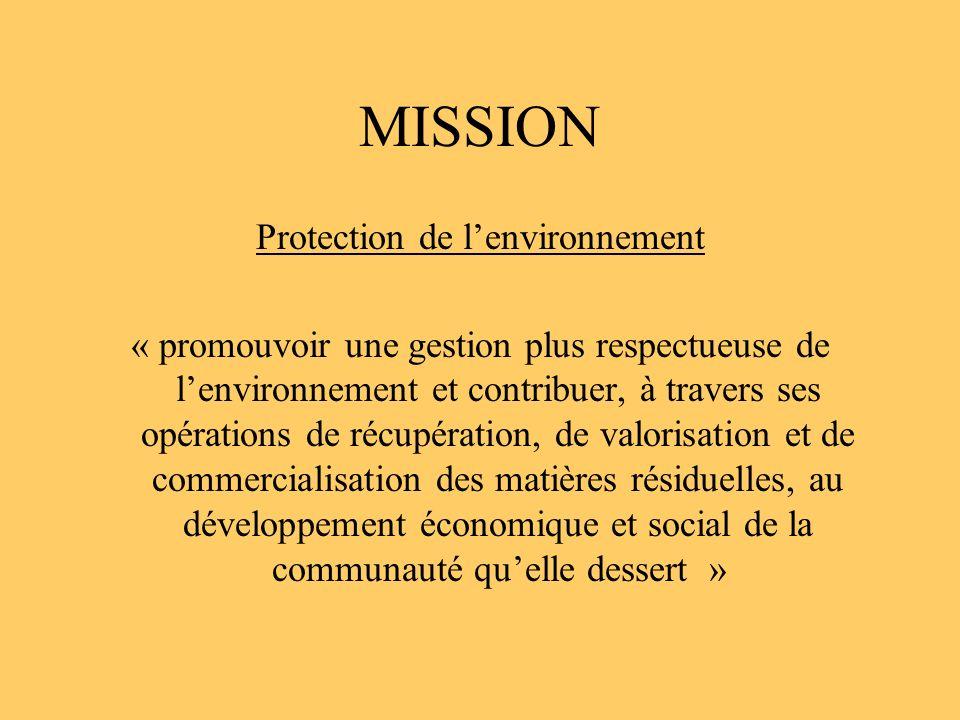 MISSION Protection de lenvironnement « promouvoir une gestion plus respectueuse de lenvironnement et contribuer, à travers ses opérations de récupérat