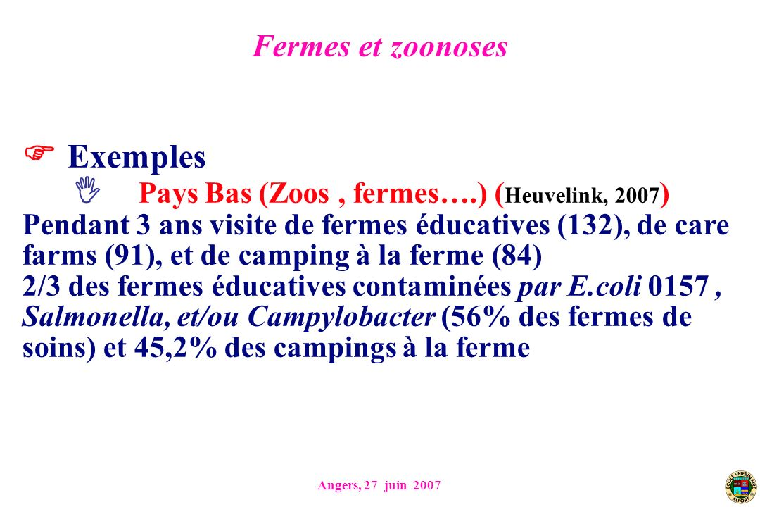 Angers, 27 juin 2007 Exemples Pays Bas (Zoos, fermes….) ( Heuvelink, 2007 ) Pendant 3 ans visite de fermes éducatives (132), de care farms (91), et de camping à la ferme (84) 2/3 des fermes éducatives contaminées par E.coli 0157, Salmonella, et/ou Campylobacter (56% des fermes de soins) et 45,2% des campings à la ferme Fermes et zoonoses