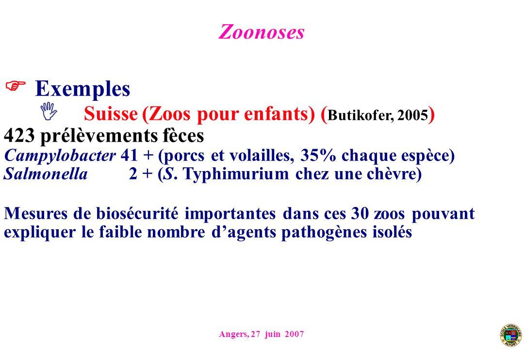 Angers, 27 juin 2007 Exemples Suisse (Zoos pour enfants) ( Butikofer, 2005 ) 423 prélèvements fèces Campylobacter 41 + (porcs et volailles, 35% chaque espèce) Salmonella 2 + (S.