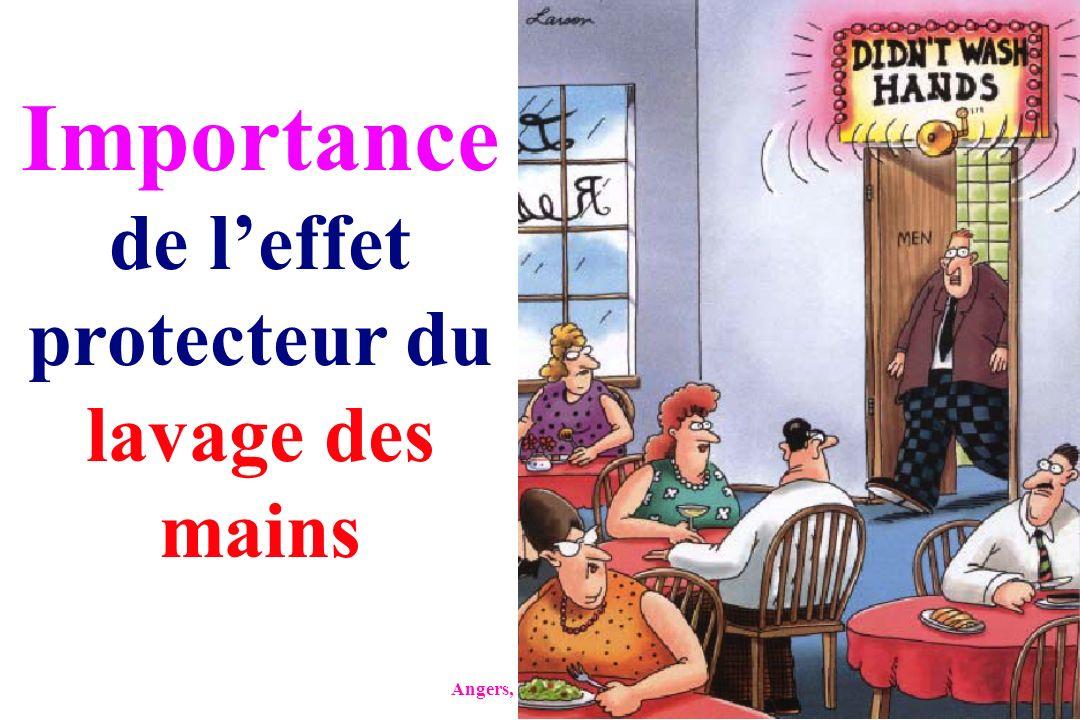 Angers, 27 juin 2007 Importance de leffet protecteur du lavage des mains