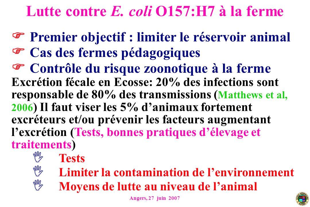 Angers, 27 juin 2007 Premier objectif : limiter le réservoir animal Cas des fermes pédagogiques Contrôle du risque zoonotique à la ferme Excrétion féc