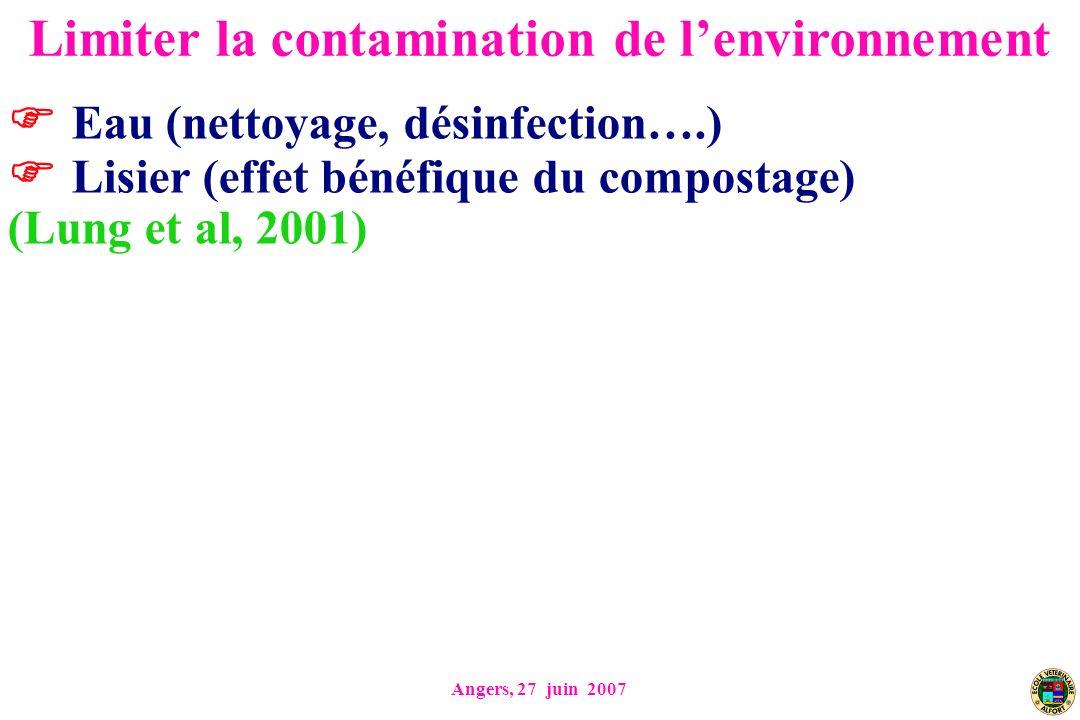 Angers, 27 juin 2007 Eau (nettoyage, désinfection….) Lisier (effet bénéfique du compostage) (Lung et al, 2001) Limiter la contamination de lenvironnement