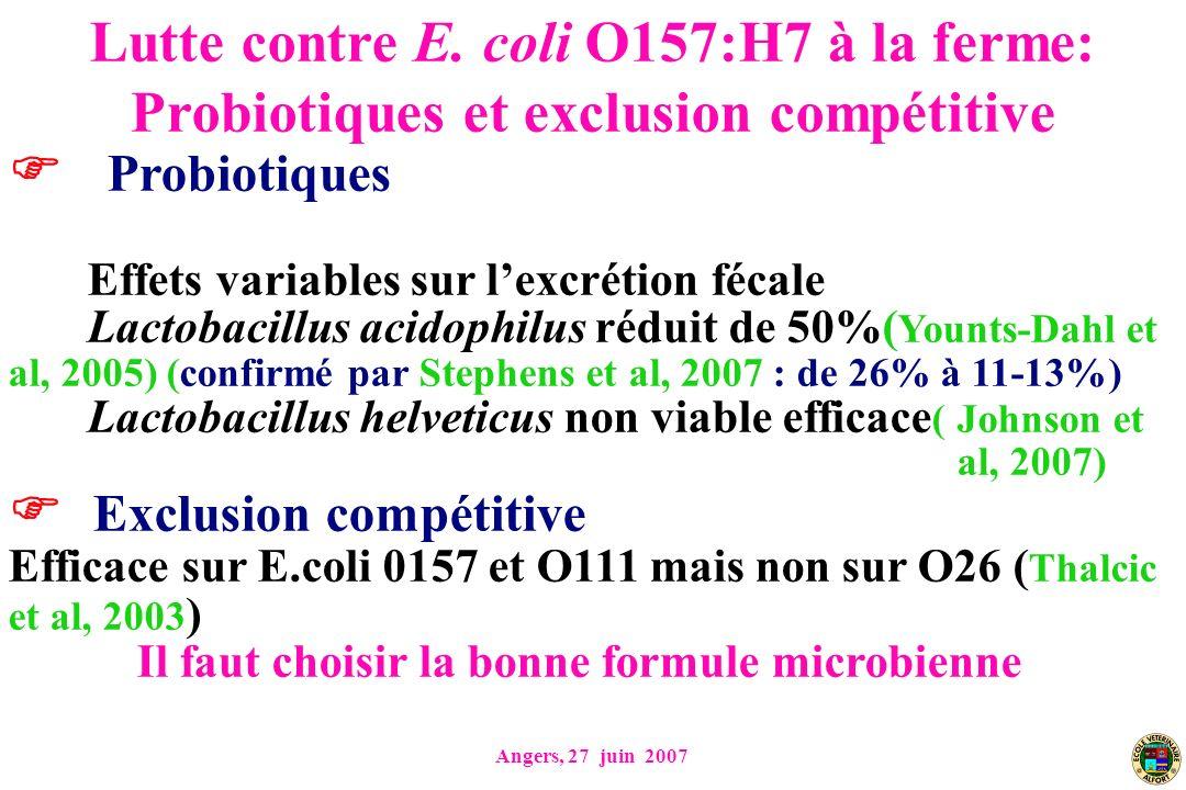 Angers, 27 juin 2007 Probiotiques Effets variables sur lexcrétion fécale Lactobacillus acidophilus réduit de 50%( Younts-Dahl et al, 2005) (confirmé par Stephens et al, 2007 : de 26% à 11-13%) Lactobacillus helveticus non viable efficace ( Johnson et al, 2007) Exclusion compétitive Efficace sur E.coli 0157 et O111 mais non sur O26 ( Thalcic et al, 2003 ) Il faut choisir la bonne formule microbienne Lutte contre E.