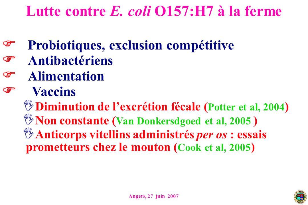 Angers, 27 juin 2007 Probiotiques, exclusion compétitive Antibactériens Alimentation Vaccins Diminution de lexcrétion fécale ( Potter et al, 2004 ) No