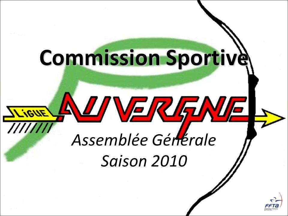 Commission Sportive Commission Sportive Assemblée Générale Saison 2010