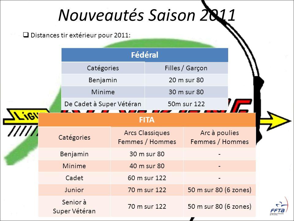 Nouveautés Saison 2011 Distances tir extérieur pour 2011: Fédéral CatégoriesFilles / Garçon Benjamin20 m sur 80 Minime30 m sur 80 De Cadet à Super Vét
