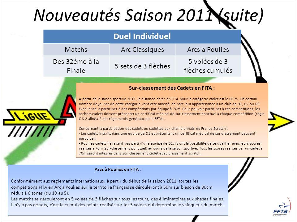 Nouveautés Saison 2011 (suite) Duel Individuel MatchsArc ClassiquesArcs a Poulies Des 32éme à la Finale 5 sets de 3 flèches 5 volées de 3 flèches cumu