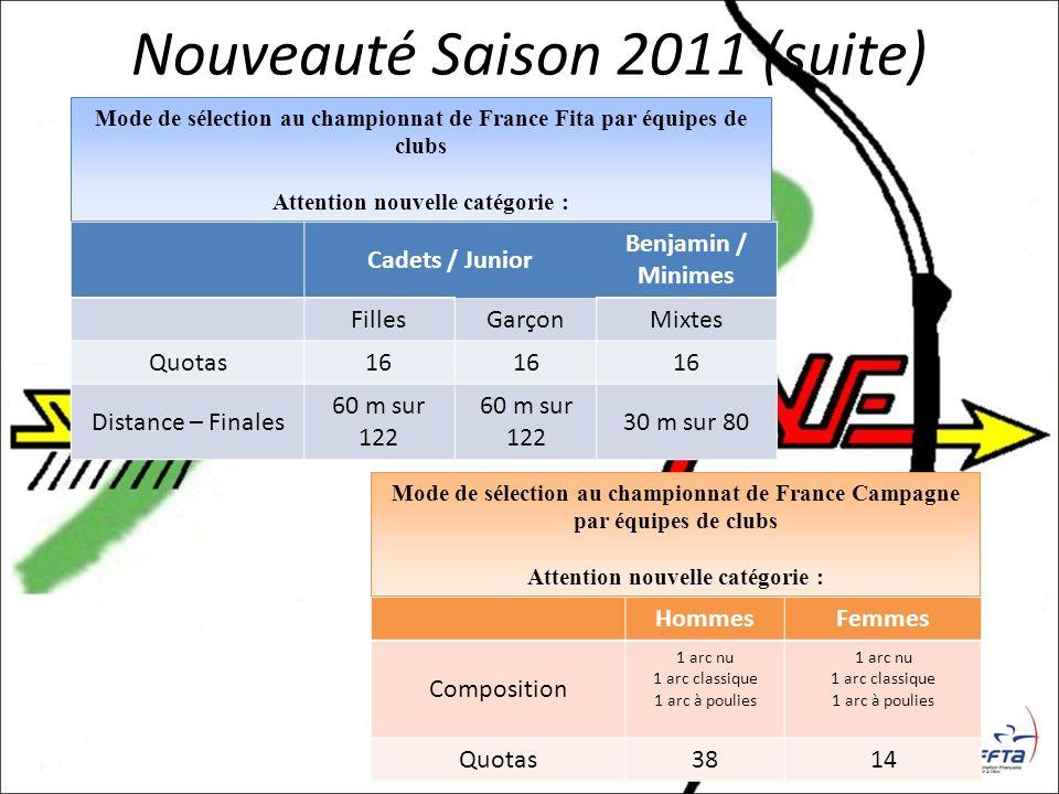 Nouveauté Saison 2011 (suite) Mode de sélection au championnat de France Fita par équipes de clubs Attention nouvelle catégorie : Mode de sélection au