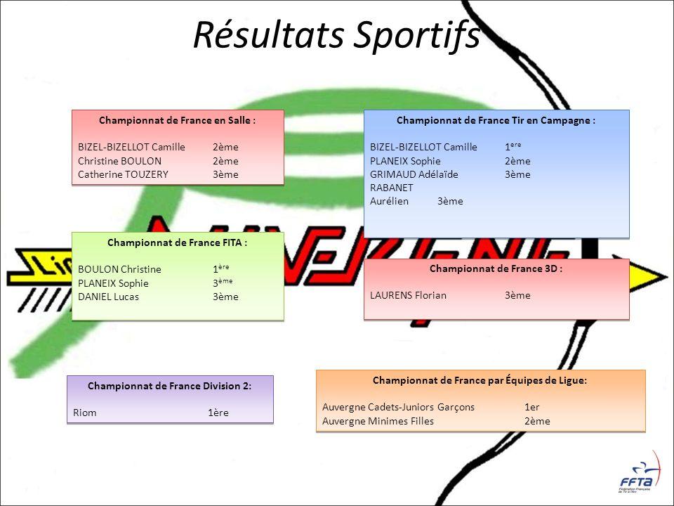 Résultats Sportifs Championnat de France en Salle : BIZEL-BIZELLOT Camille2ème Christine BOULON 2ème Catherine TOUZERY 3ème Championnat de France en S