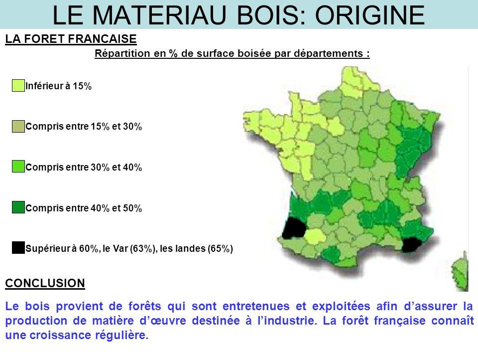 LE MATERIAU BOIS: ORIGINE LA FORET FRANCAISE Répartition en % de surface boisée par départements : Inférieur à 15% Compris entre 15% et 30% Compris en