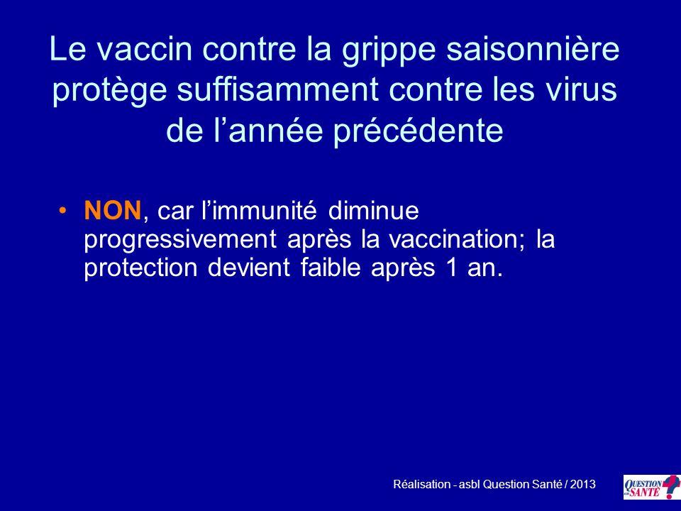 Le vaccin contre la grippe saisonnière protège suffisamment contre les virus de lannée précédente NON, car limmunité diminue progressivement après la