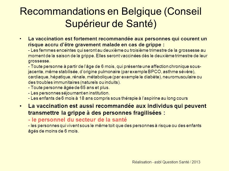 Recommandations en Belgique (Conseil Supérieur de Santé) La vaccination est fortement recommandée aux personnes qui courent un risque accru dêtre grav