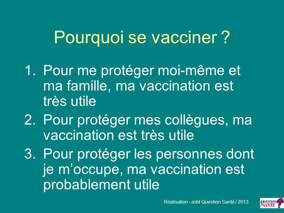 Pourquoi se vacciner ? 1.Pour me protéger moi-même et ma famille, ma vaccination est très utile 2.Pour protéger mes collègues, ma vaccination est très