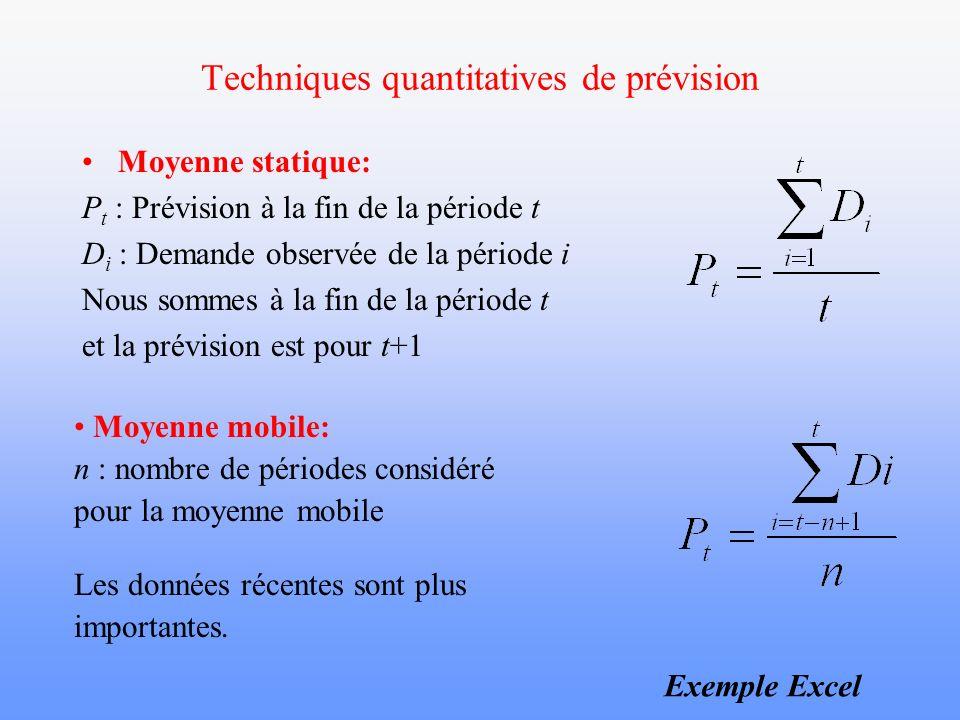 Techniques quantitatives de prévision Moyenne statique: P t : Prévision à la fin de la période t D i : Demande observée de la période i Nous sommes à