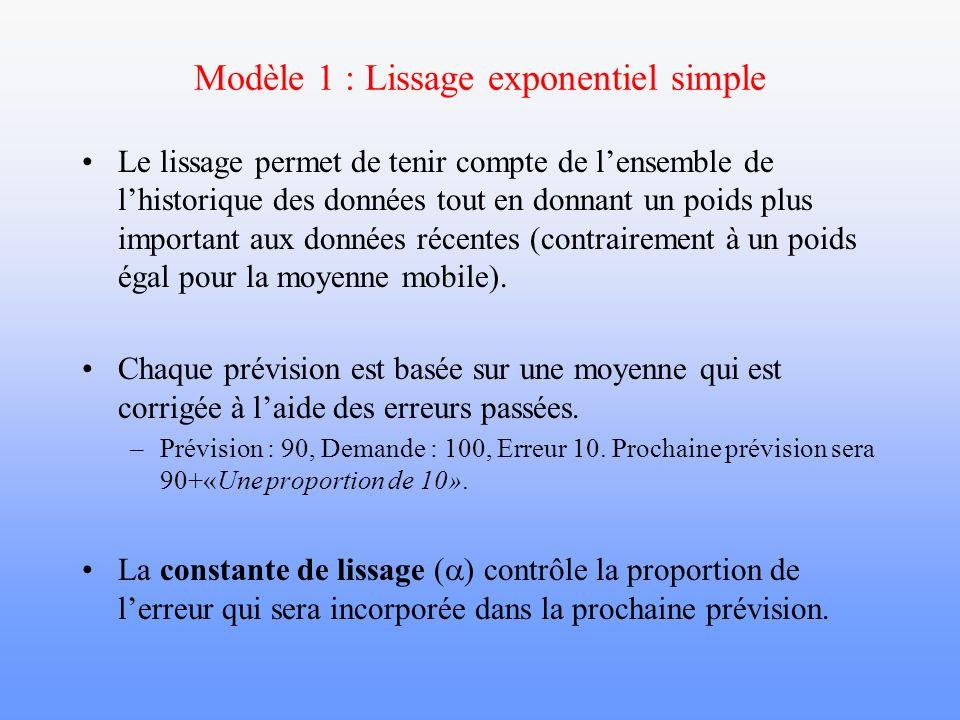 Modèle 1 : Lissage exponentiel simple Le lissage permet de tenir compte de lensemble de lhistorique des données tout en donnant un poids plus importan