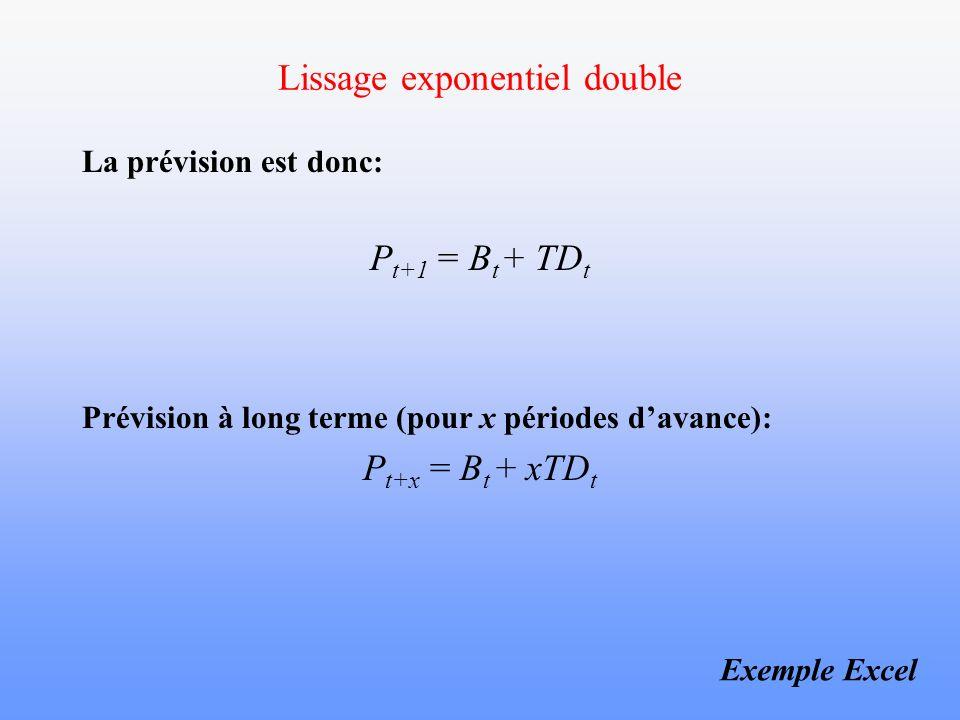Lissage exponentiel double La prévision est donc: P t+1 = B t + TD t Prévision à long terme (pour x périodes davance): P t+x = B t + xTD t Exemple Exc