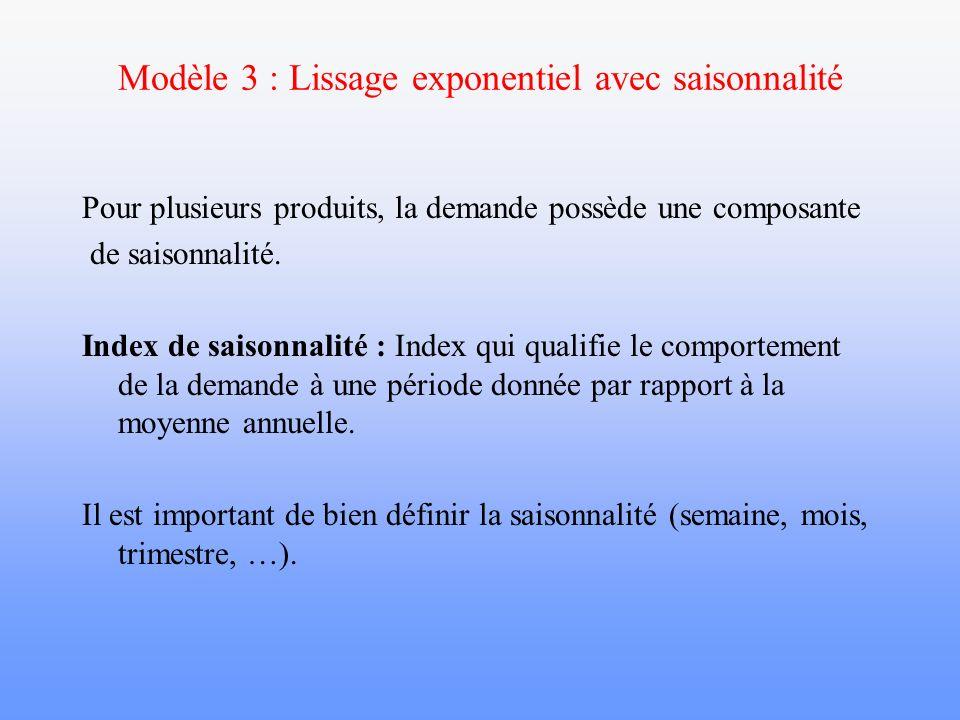 Modèle 3 : Lissage exponentiel avec saisonnalité Pour plusieurs produits, la demande possède une composante de saisonnalité. Index de saisonnalité : I