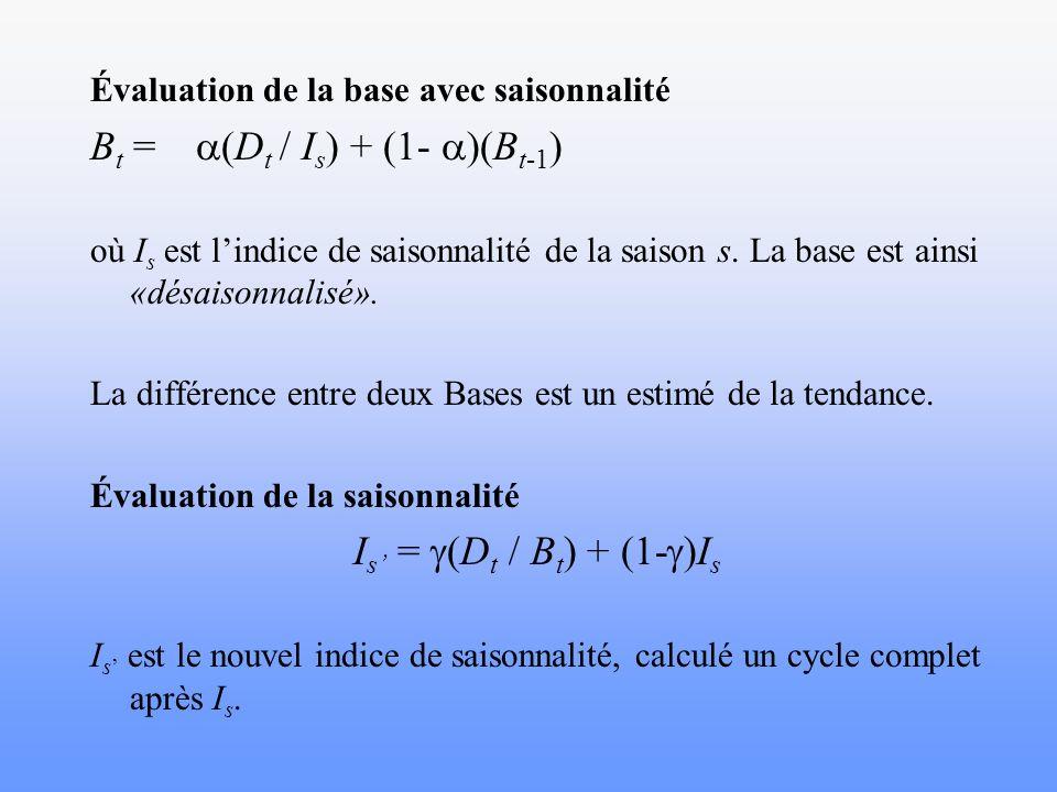 Évaluation de la base avec saisonnalité B t = (D t / I s ) + (1- )(B t-1 ) où I s est lindice de saisonnalité de la saison s. La base est ainsi «désai