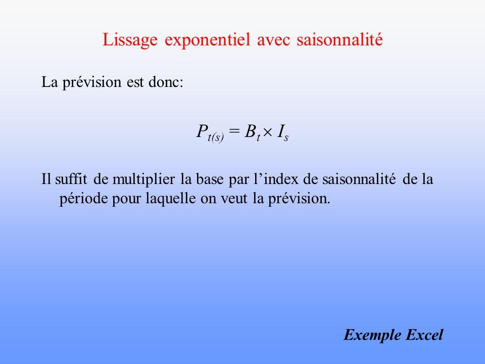 Lissage exponentiel avec saisonnalité La prévision est donc: P t(s) = B t I s Il suffit de multiplier la base par lindex de saisonnalité de la période
