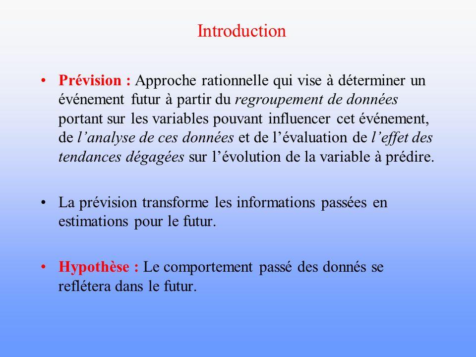 Introduction Prévision : Approche rationnelle qui vise à déterminer un événement futur à partir du regroupement de données portant sur les variables p